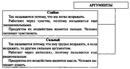 Реклама Парикмахерской Текст Образец - фото 11