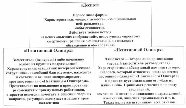 Ольшевский А.С. Антикризисный