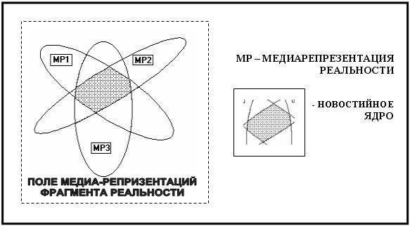 Схема 6