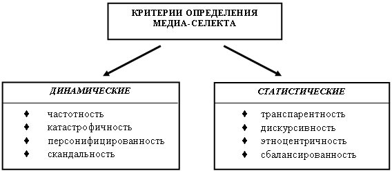 фреймы как структуры репрезентации